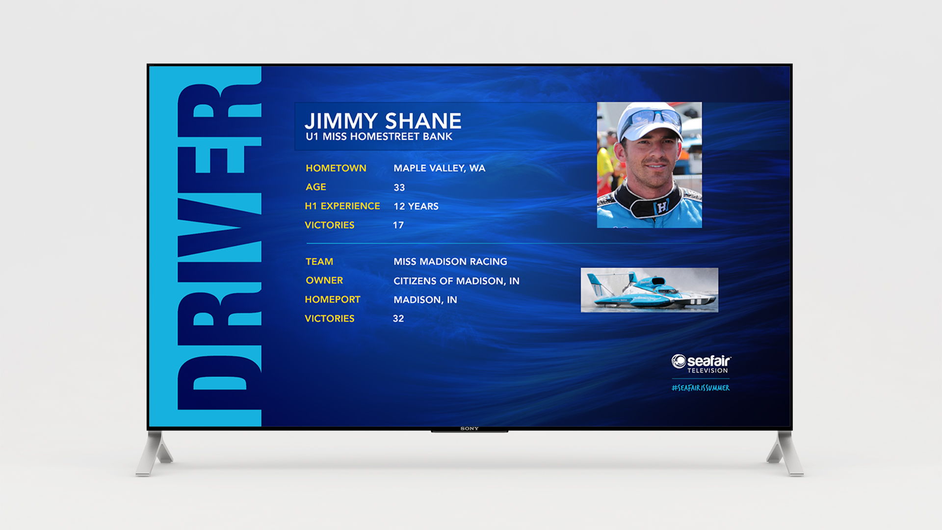 Driver Info Card